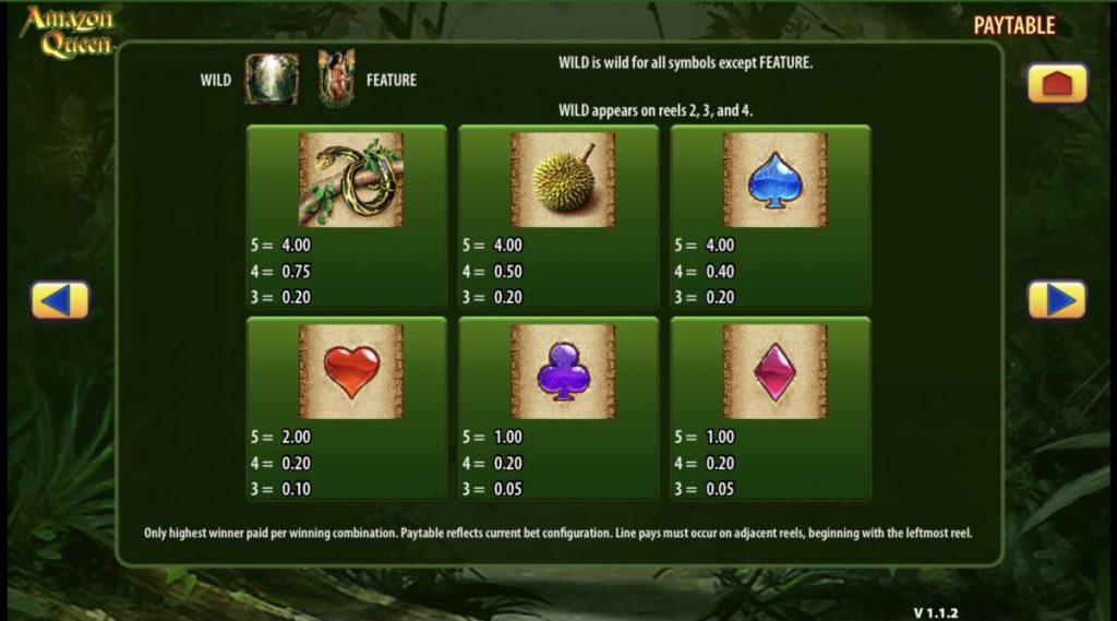 Amazon-Queen เกมสัตว์ป่า